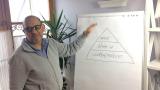 Jobsova pyramida